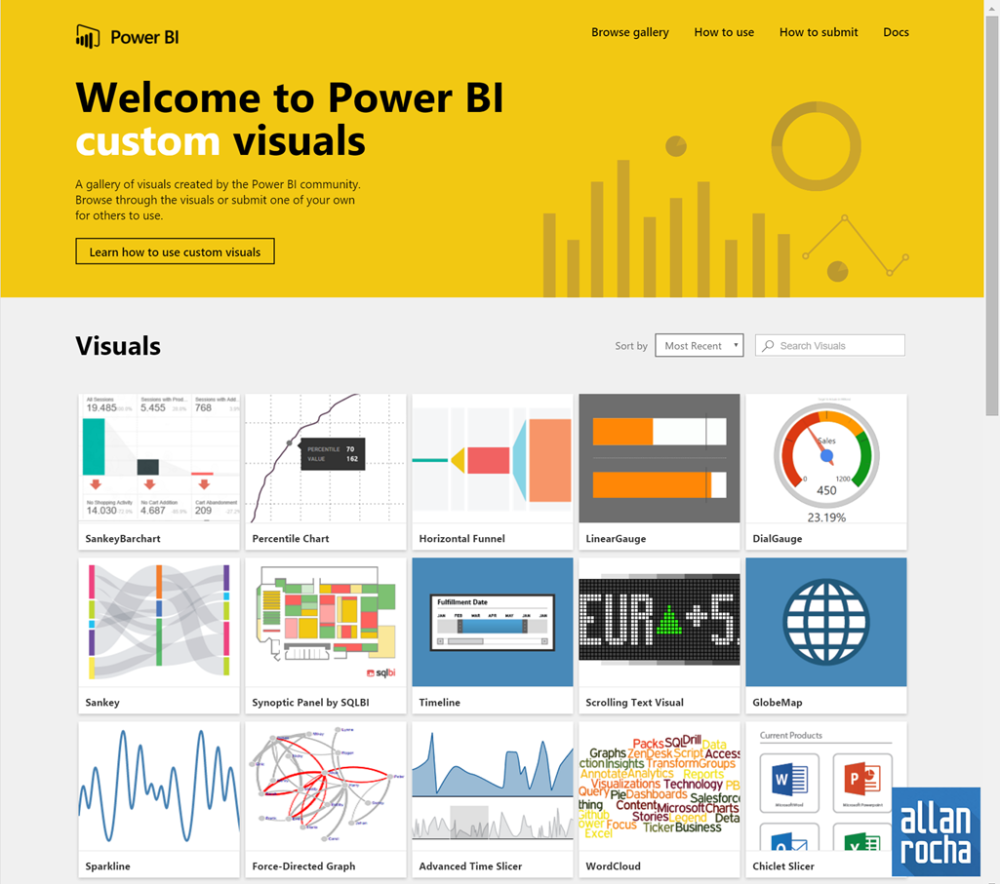 Using Power BI Custom Visuals with Project Online to show Resource
