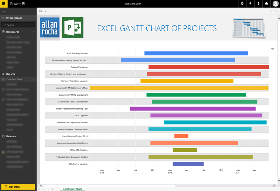 How To Create An Excel Gantt Chart With Project Online