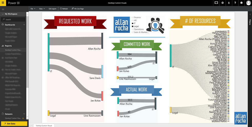 Gantt chart online template 2