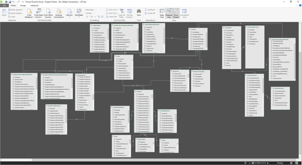 Project Online Data Model 01