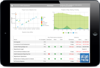 Office 365 Project Portfolio Dashboard iPad App 02