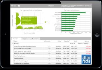 Office 365 Project Portfolio Dashboard iPad App 05