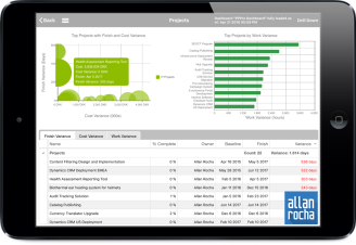 Office 365 Project Portfolio Dashboard iPad App 05