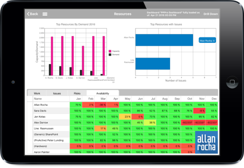 Office 365 Project Portfolio Dashboard iPad App 08