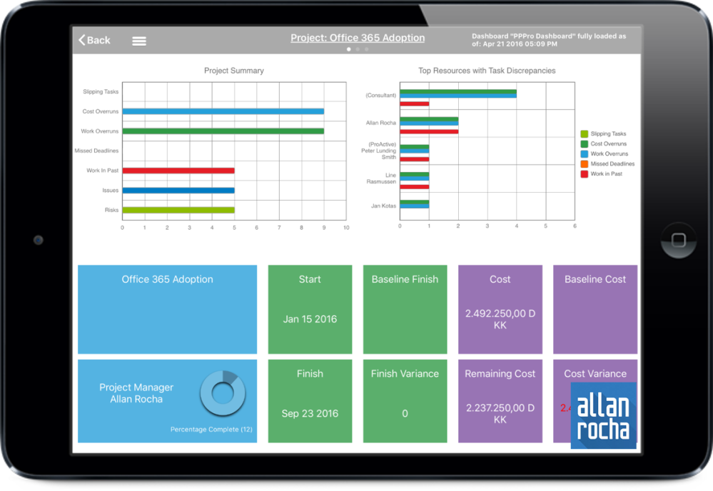 office 365 project portfolio dashboard ipad app 10 � ppm4all