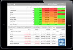 Office 365 Project Portfolio Dashboard iPad App 11