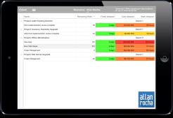 Office 365 Project Portfolio Dashboard iPad App 12
