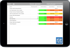Office 365 Project Portfolio Dashboard iPad App 12
